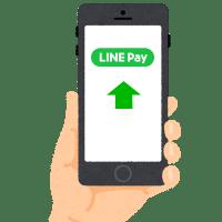②決済画面でLINE Payを 選択する。
