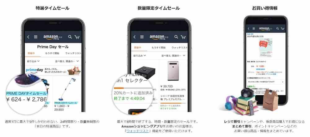 Amazonプライムデーのタイムセール内容