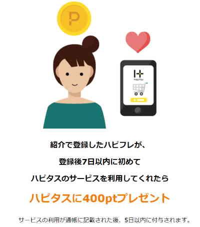 新規登録&サービス利用で400円相当プレゼント!