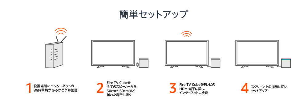 fire tv cubeセットアップフロー