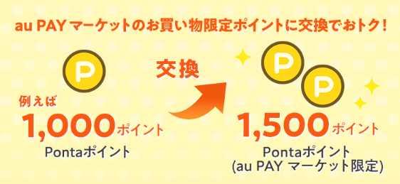 .au PAYマーケット限定ポイント増量キャンペーンで交換しておく