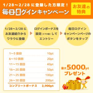 登録後30日間毎日ログインで5,000P